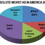 BADvertising: Consumerist Has the Winning Losers!
